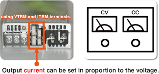 Output current can be set in proportion to the voltage.